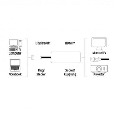 Адаптер HAMA 53766 DisplayPort мъжко - HDMI женско, Ultra HD, 3 звезди