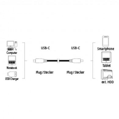 Кабел HAMA USB-C мъжко - USB-C мъжко, 1.8 м, черен,480Mb/s