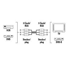 Видео кабел HAMA 43134, 3 x Чинч мъжко -3 x Чинч мъжко, 2 м
