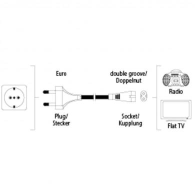 Захранващ кабел HAMA 44225/29167, 1.5 m, Черен